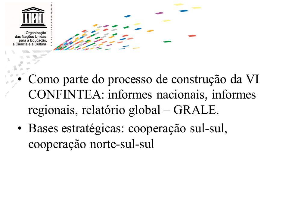 Como parte do processo de construção da VI CONFINTEA: informes nacionais, informes regionais, relatório global – GRALE. Bases estratégicas: cooperação