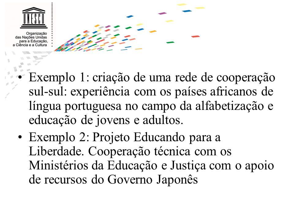 Exemplo 1: criação de uma rede de cooperação sul-sul: experiência com os países africanos de língua portuguesa no campo da alfabetização e educação de