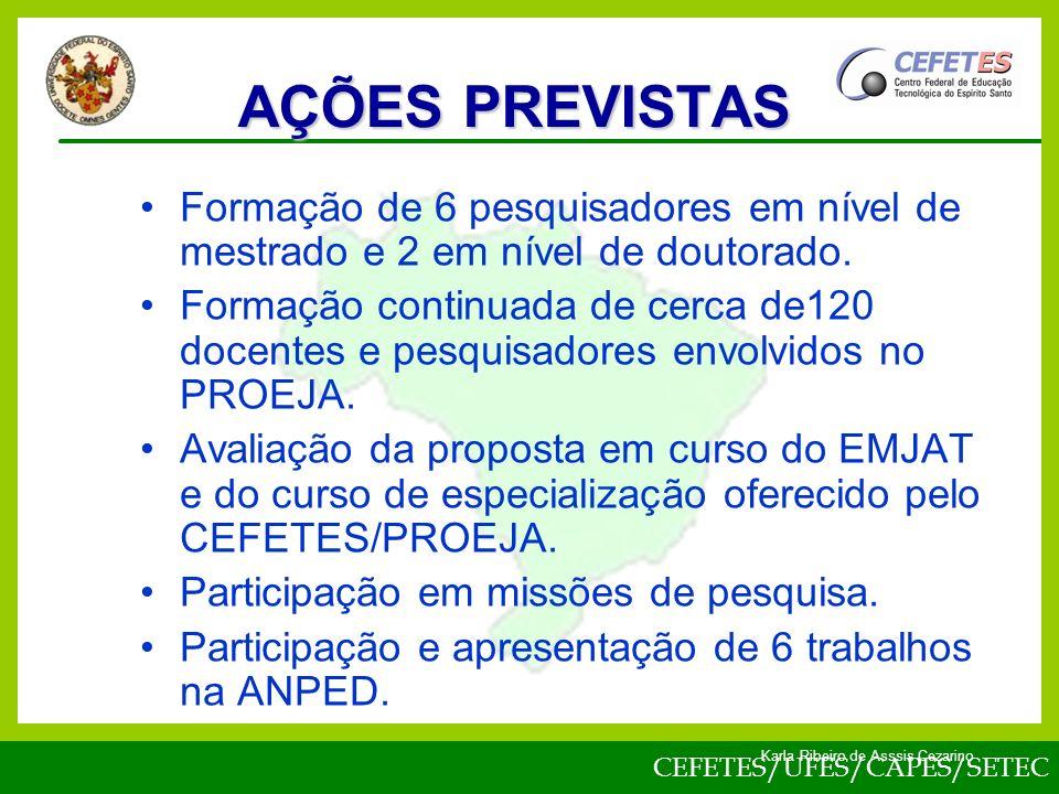 CEFETES/UFES/CAPES/SETEC Karla Ribeiro de Asssis Cezarino Formação de 6 pesquisadores em nível de mestrado e 2 em nível de doutorado.