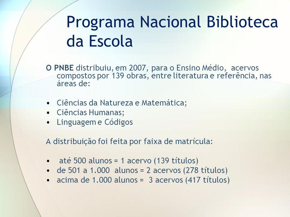 O PNBE distribuiu, em 2007, para o Ensino Médio, acervos compostos por 139 obras, entre literatura e referência, nas áreas de: Ciências da Natureza e