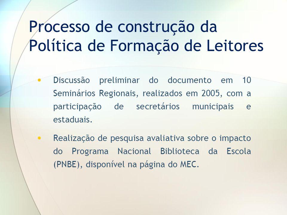 Processo de construção da Política de Formação de Leitores Discussão preliminar do documento em 10 Seminários Regionais, realizados em 2005, com a par