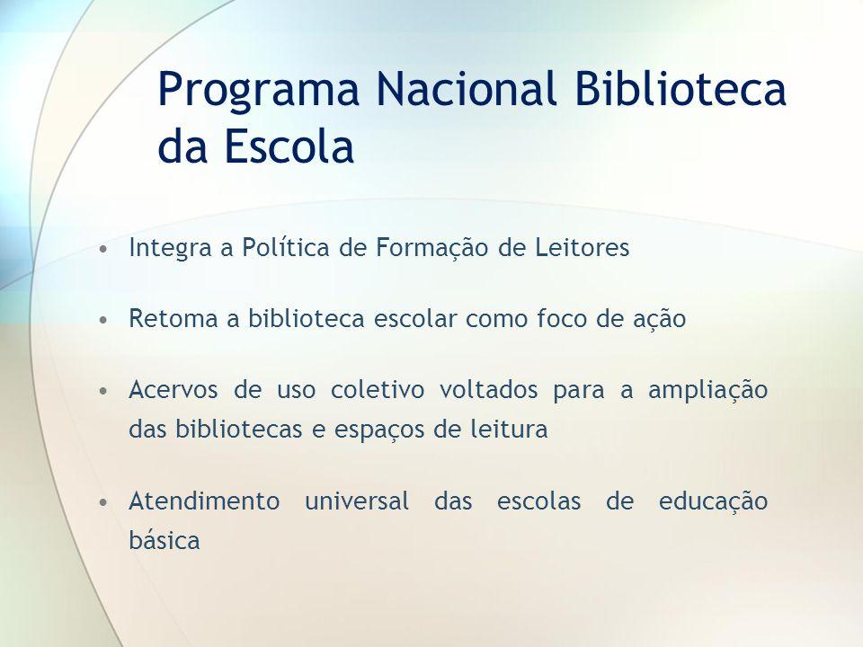Programa Nacional Biblioteca da Escola Integra a Política de Formação de Leitores Retoma a biblioteca escolar como foco de ação Acervos de uso coletiv