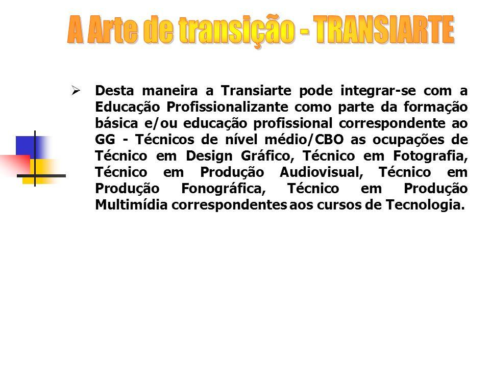 Desta maneira a Transiarte pode integrar-se com a Educação Profissionalizante como parte da formação básica e/ou educação profissional correspondente