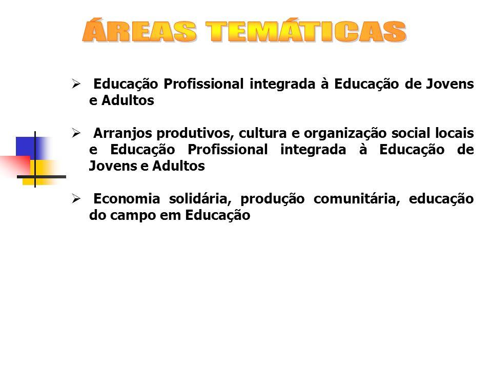 Educação Profissional integrada à Educação de Jovens e Adultos Arranjos produtivos, cultura e organização social locais e Educação Profissional integr