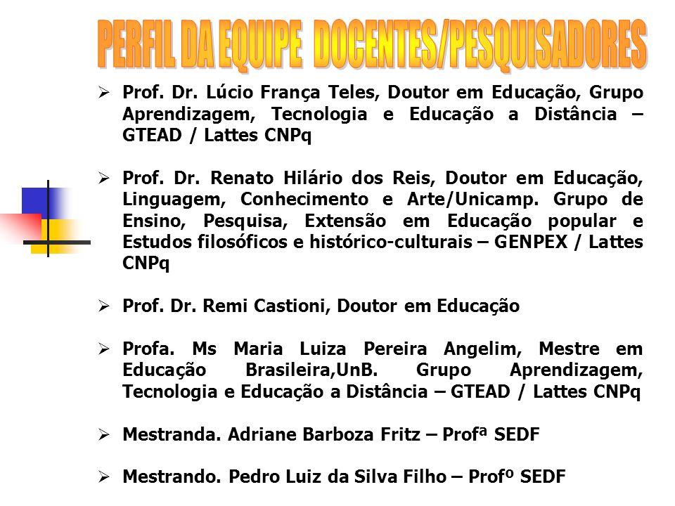 Prof. Dr. Lúcio França Teles, Doutor em Educação, Grupo Aprendizagem, Tecnologia e Educação a Distância – GTEAD / Lattes CNPq Prof. Dr. Renato Hilário