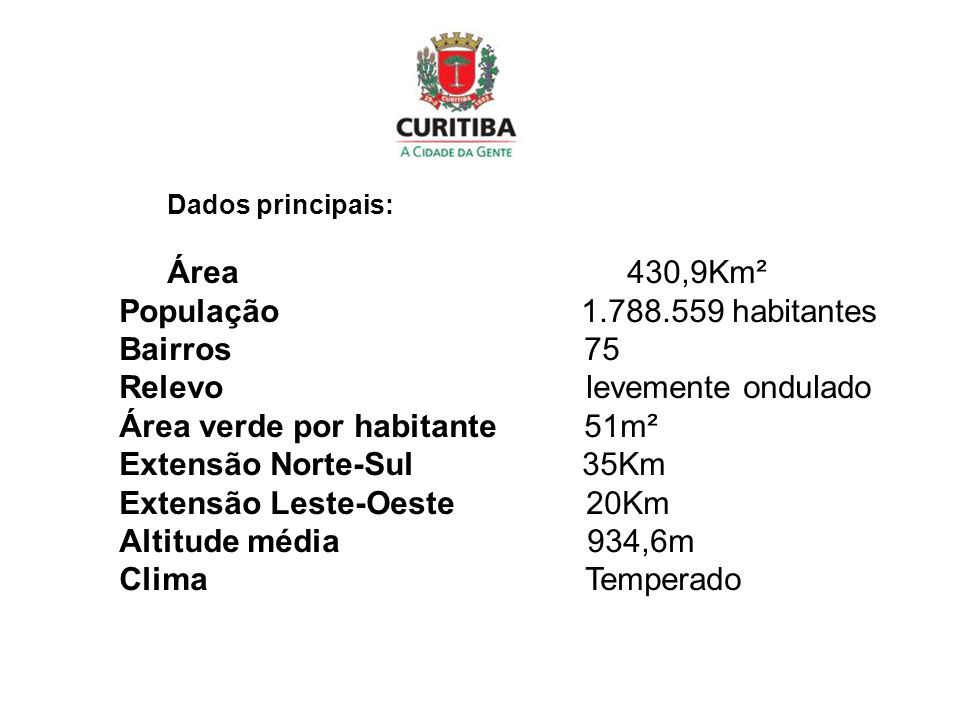 Dados principais: Área 430,9Km² População 1.788.559 habitantes Bairros 75 Relevo levemente ondulado Área verde por habitante 51m² Extensão Norte-Sul 35Km Extensão Leste-Oeste 20Km Altitude média 934,6m Clima Temperado
