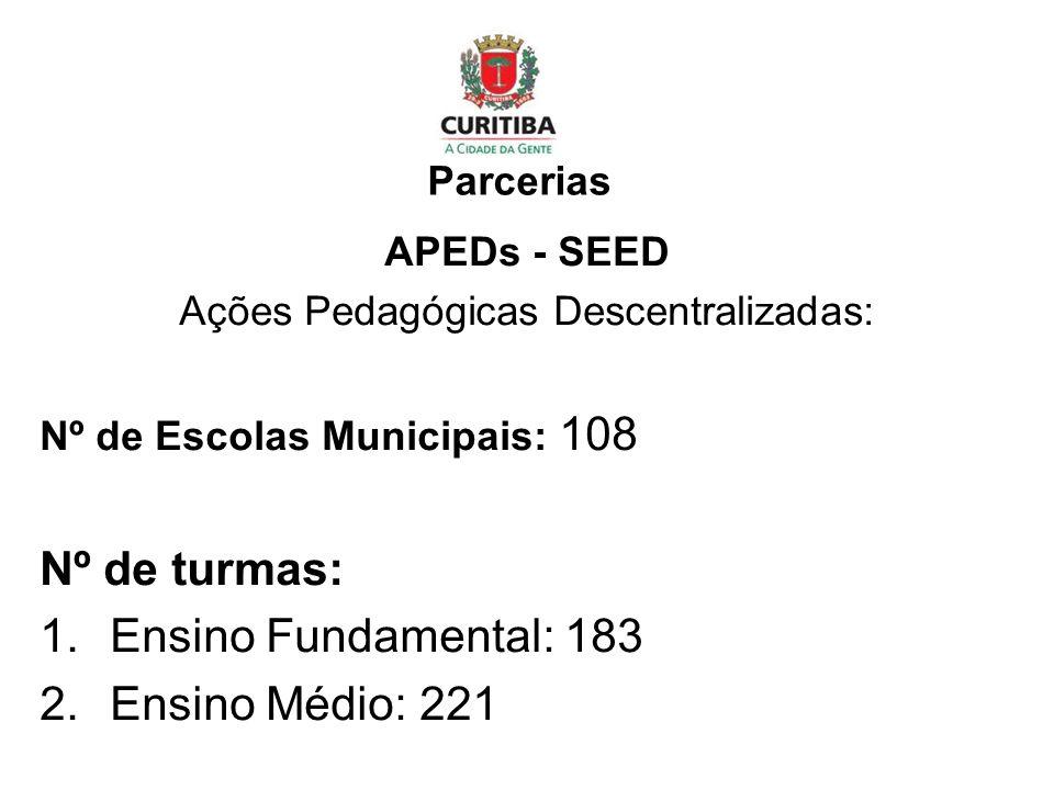 Parcerias APEDs - SEED Ações Pedagógicas Descentralizadas: Nº de Escolas Municipais: 108 Nº de turmas: 1.Ensino Fundamental: 183 2.Ensino Médio: 221