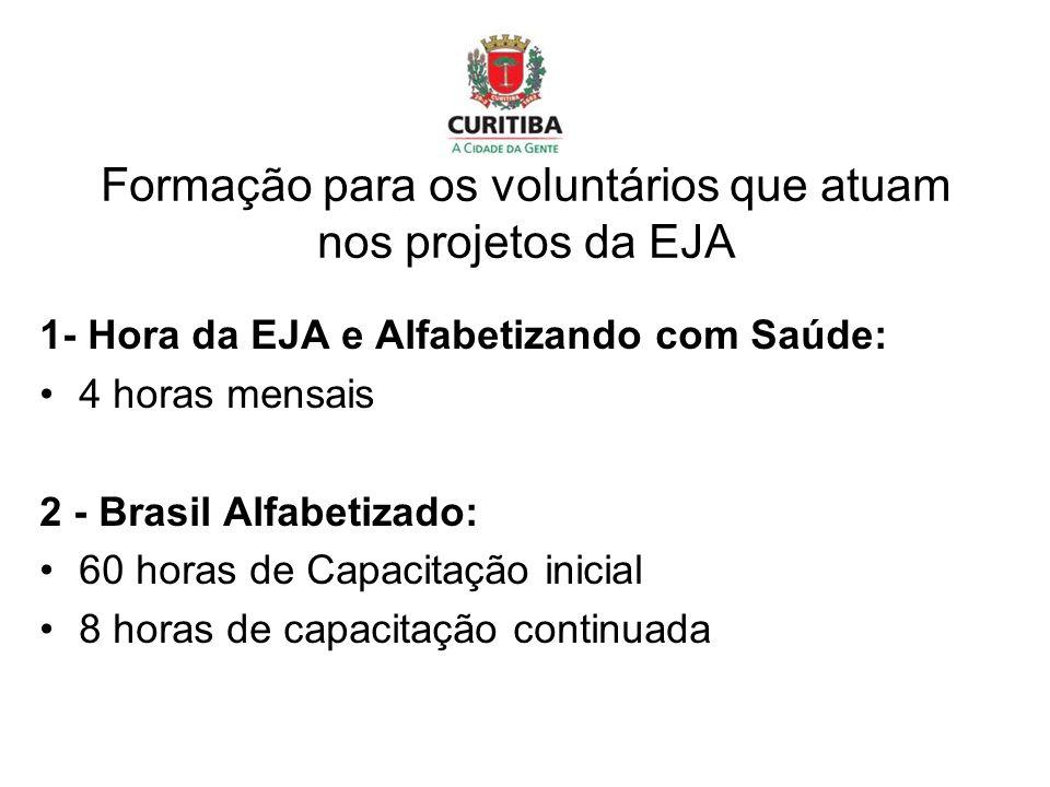Formação para os voluntários que atuam nos projetos da EJA 1- Hora da EJA e Alfabetizando com Saúde: 4 horas mensais 2 - Brasil Alfabetizado: 60 horas de Capacitação inicial 8 horas de capacitação continuada