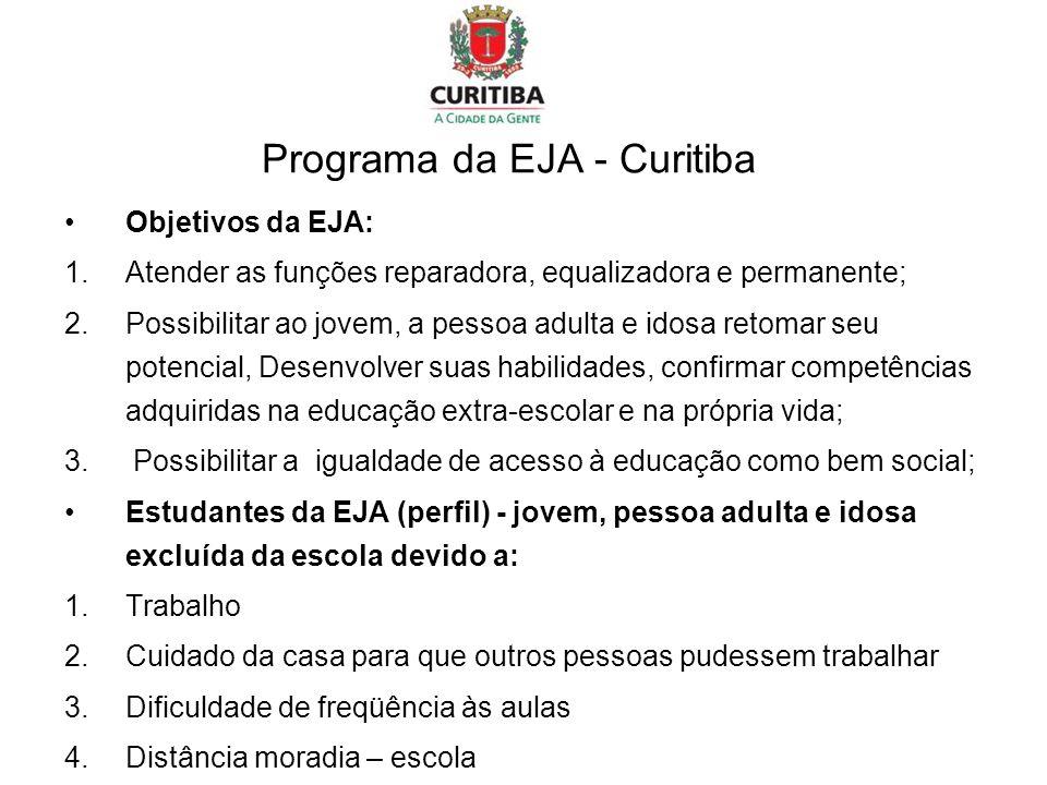 Programa da EJA - Curitiba Objetivos da EJA: 1.Atender as funções reparadora, equalizadora e permanente; 2.Possibilitar ao jovem, a pessoa adulta e idosa retomar seu potencial, Desenvolver suas habilidades, confirmar competências adquiridas na educação extra-escolar e na própria vida; 3.