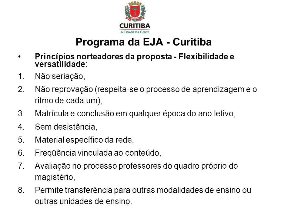 Programa da EJA - Curitiba Princípios norteadores da proposta - Flexibilidade e versatilidade: 1.Não seriação, 2.Não reprovação (respeita-se o process