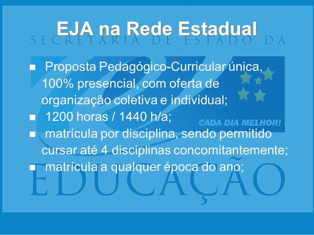 EJA na Rede Estadual n Proposta Pedagógico-Curricular única, 100% presencial, com oferta de organização coletiva e individual; n 1200 horas / 1440 h/a