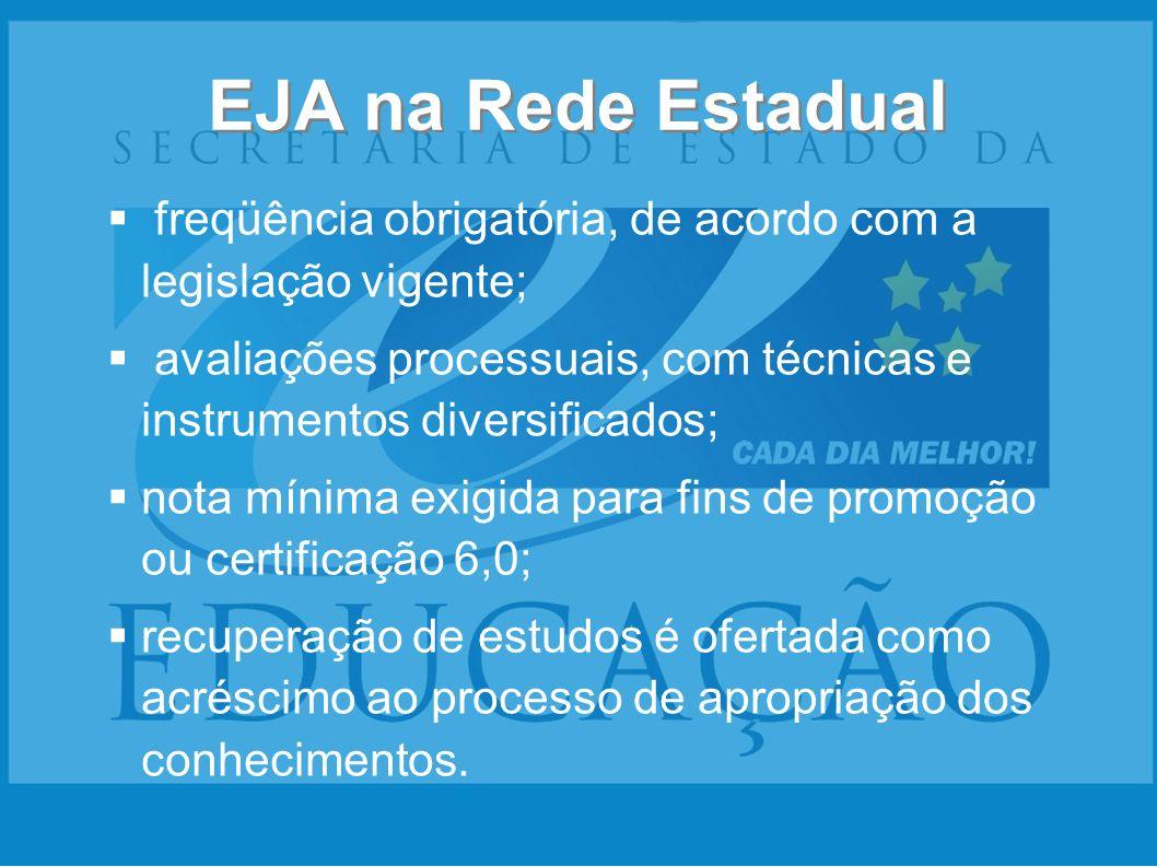 EJA na Rede Estadual freqüência obrigatória, de acordo com a legislação vigente; avaliações processuais, com técnicas e instrumentos diversificados; n