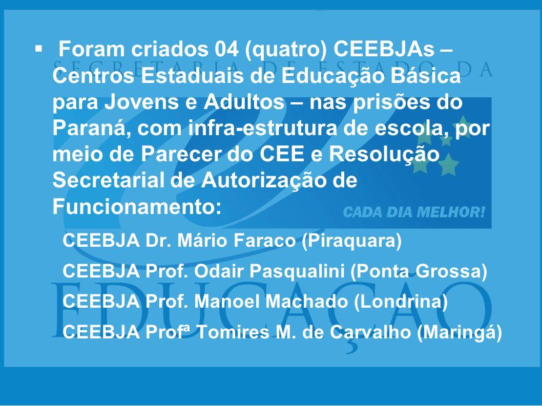 Foram criados 04 (quatro) CEEBJAs – Centros Estaduais de Educação Básica para Jovens e Adultos – nas prisões do Paraná, com infra-estrutura de escola,