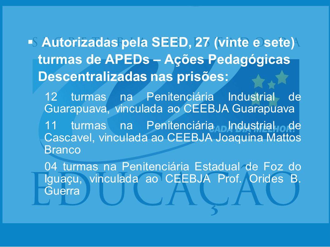 Autorizadas pela SEED, 27 (vinte e sete) turmas de APEDs – Ações Pedagógicas Descentralizadas nas prisões: 12 turmas na Penitenciária Industrial de Gu