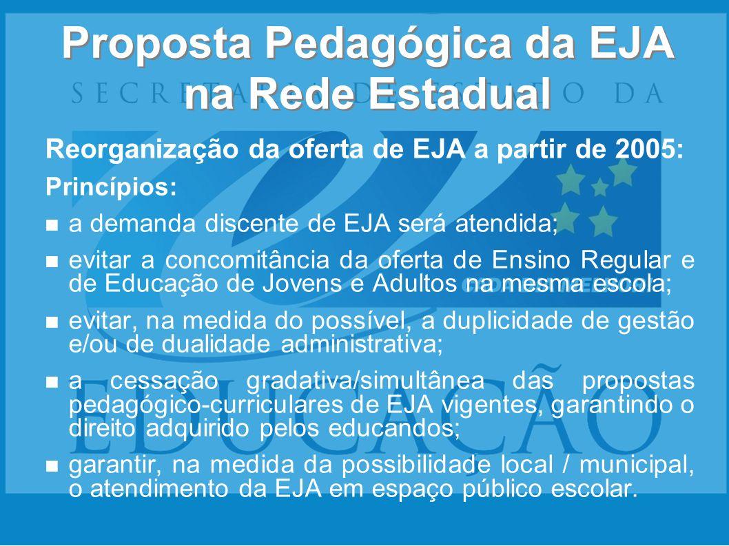 Proposta Pedagógica da EJA na Rede Estadual Reorganização da oferta de EJA a partir de 2005: Princípios: a demanda discente de EJA será atendida; evit