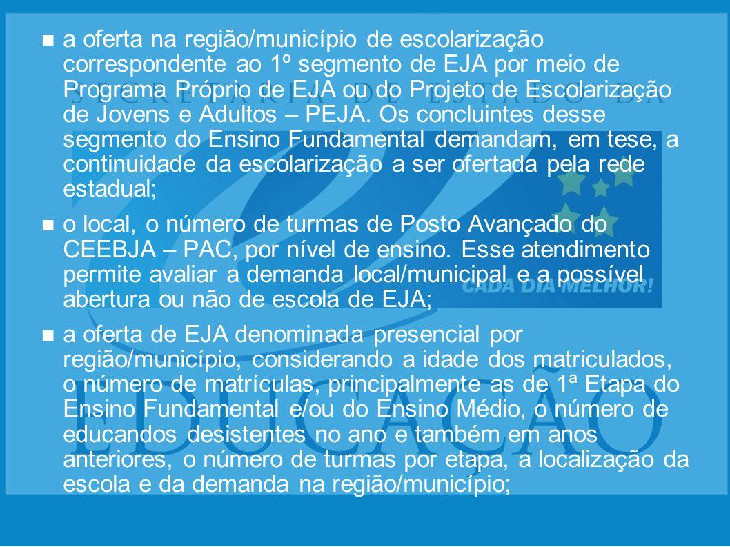 a oferta na região/município de escolarização correspondente ao 1º segmento de EJA por meio de Programa Próprio de EJA ou do Projeto de Escolarização