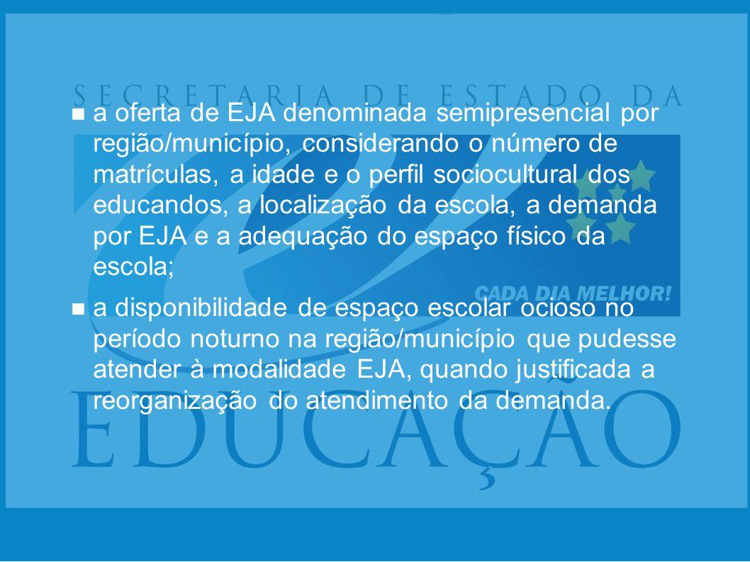 a oferta de EJA denominada semipresencial por região/município, considerando o número de matrículas, a idade e o perfil sociocultural dos educandos, a