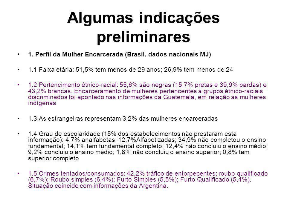 Algumas indicações preliminares 1. Perfil da Mulher Encarcerada (Brasil, dados nacionais MJ) 1.1 Faixa etária: 51,5% tem menos de 29 anos; 26,9% tem m