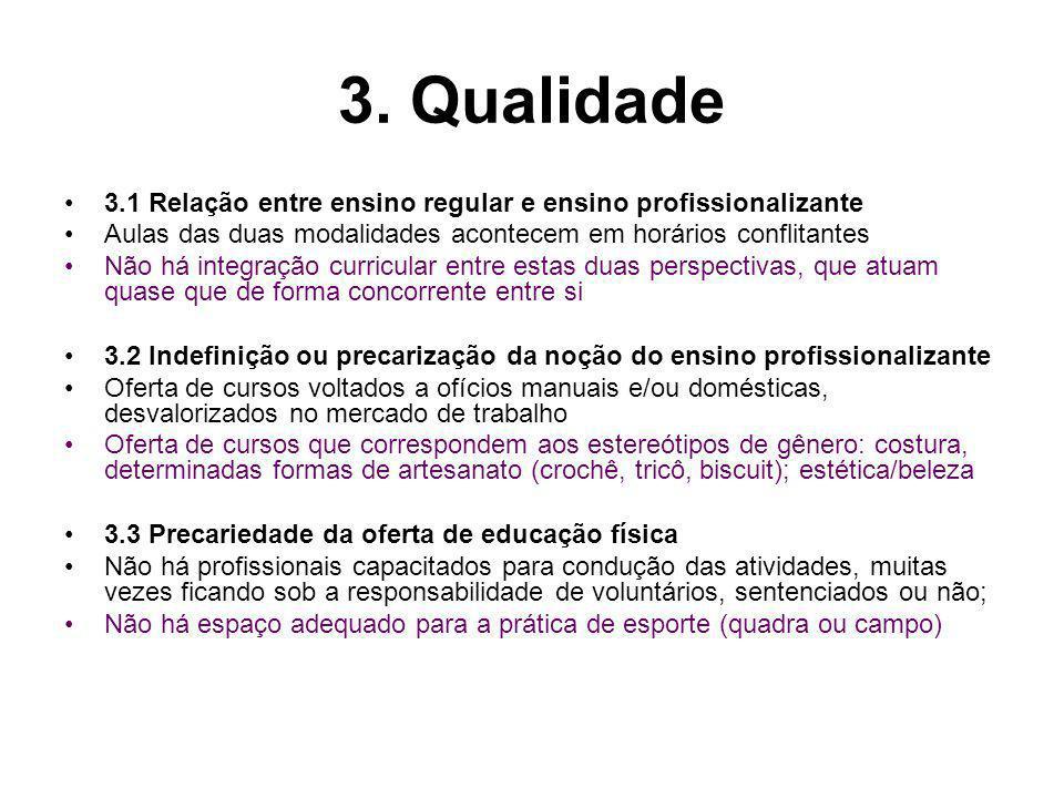 3. Qualidade 3.1 Relação entre ensino regular e ensino profissionalizante Aulas das duas modalidades acontecem em horários conflitantes Não há integra