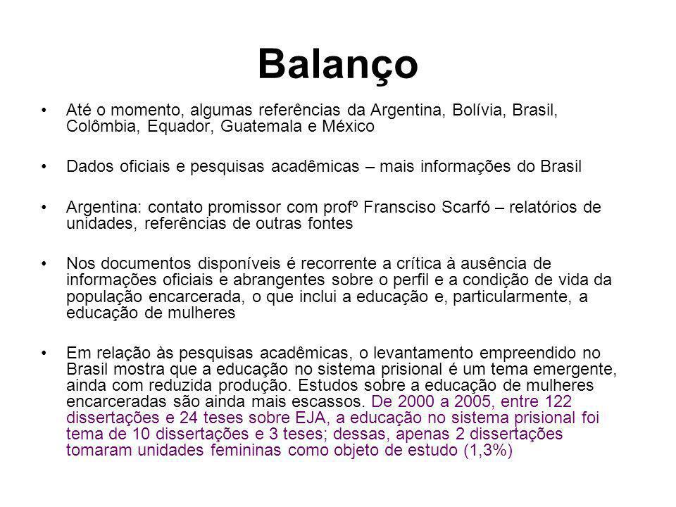 Balanço Até o momento, algumas referências da Argentina, Bolívia, Brasil, Colômbia, Equador, Guatemala e México Dados oficiais e pesquisas acadêmicas
