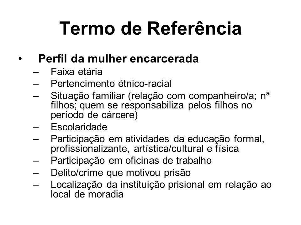 Termo de Referência Perfil da mulher encarcerada –Faixa etária –Pertencimento étnico-racial –Situação familiar (relação com companheiro/a; nª filhos;
