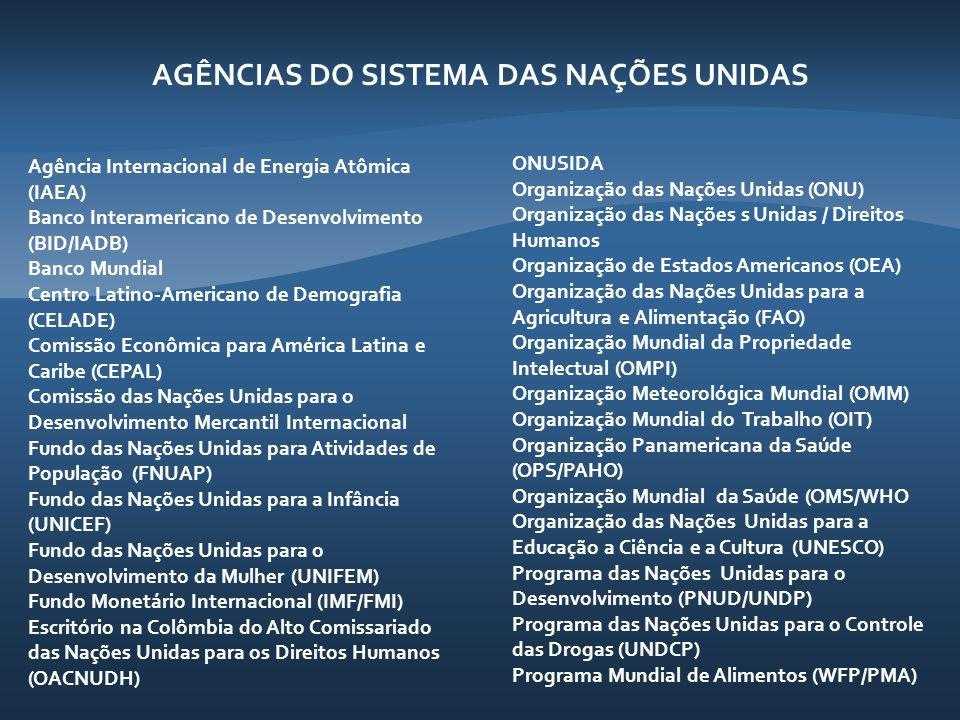 Agência Internacional de Energia Atômica (IAEA) Banco Interamericano de Desenvolvimento (BID/IADB) Banco Mundial Centro Latino-Americano de Demografia