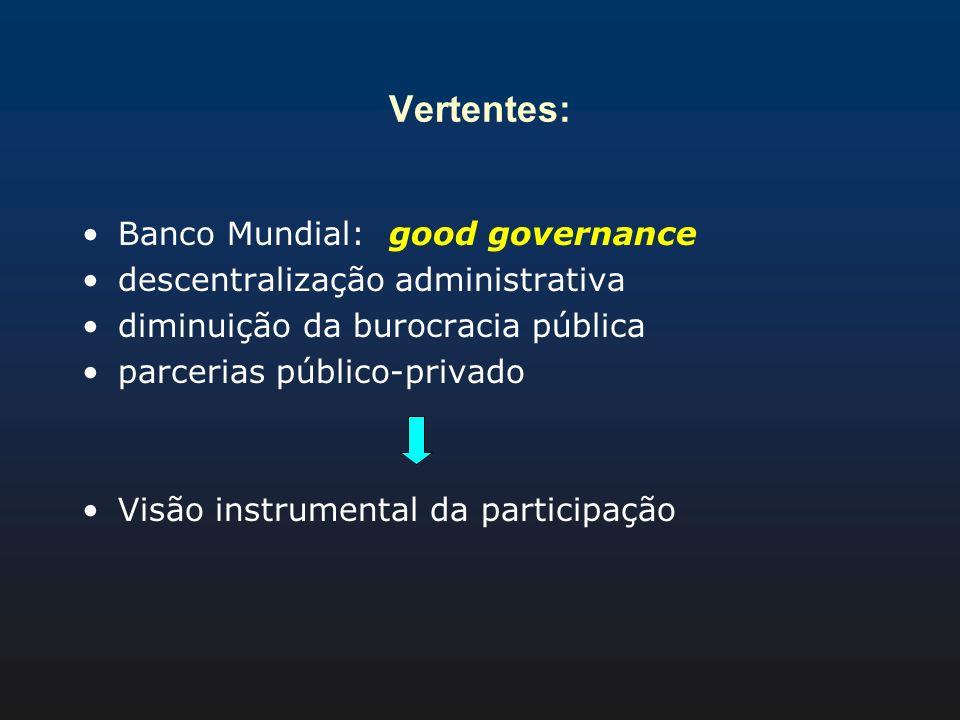 Vertentes: Banco Mundial: good governance descentralização administrativa diminuição da burocracia pública parcerias público-privado Visão instrumenta