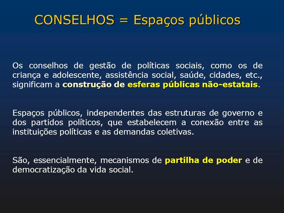 CONSELHOS = Espaços públicos construção de esferas públicas não-estatais Os conselhos de gestão de políticas sociais, como os de criança e adolescente