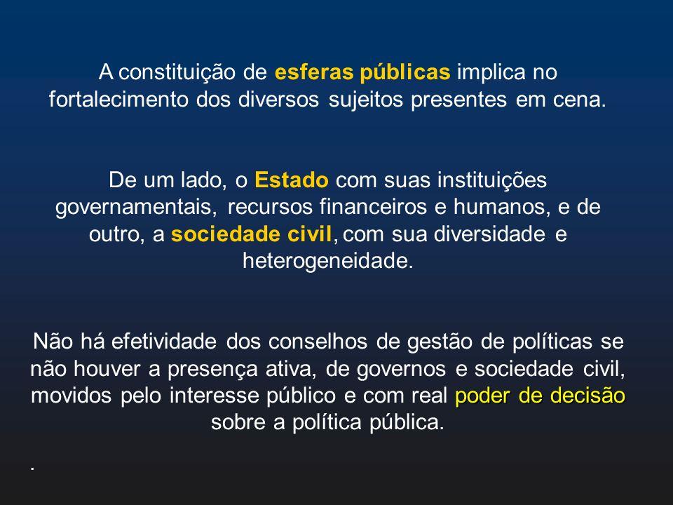 A constituição de esferas públicas implica no fortalecimento dos diversos sujeitos presentes em cena. De um lado, o Estado com suas instituições gover