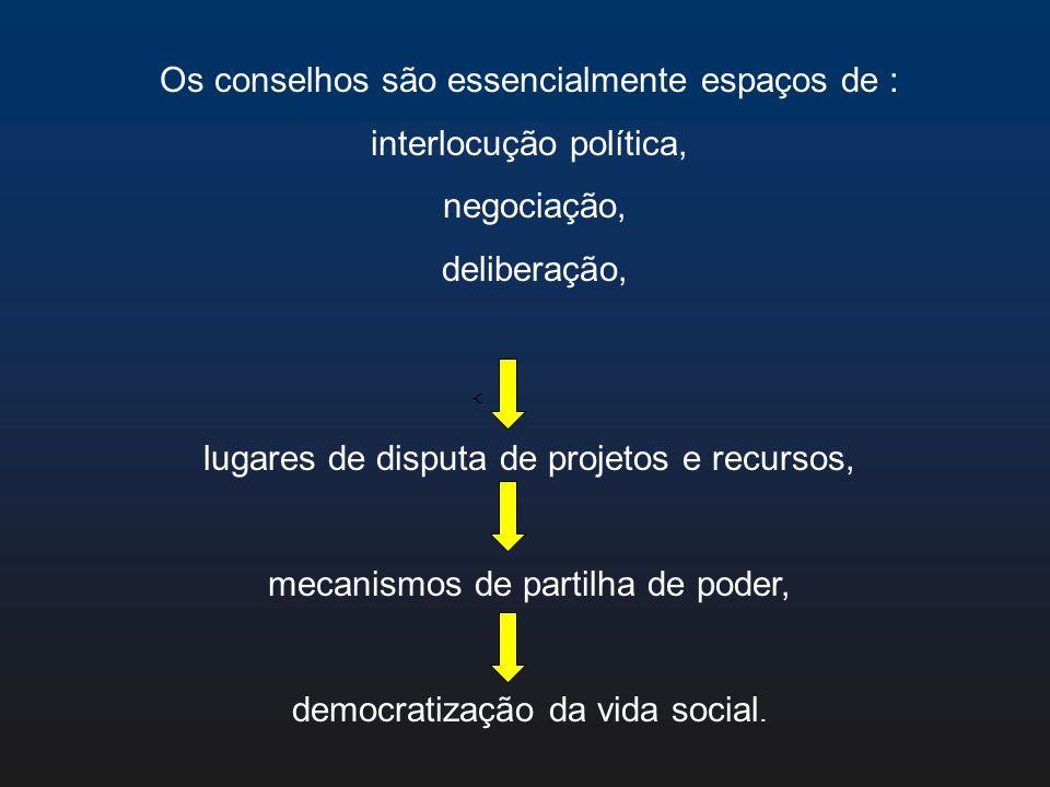 Os conselhos são essencialmente espaços de : interlocução política, negociação, deliberação, lugares de disputa de projetos e recursos, mecanismos de