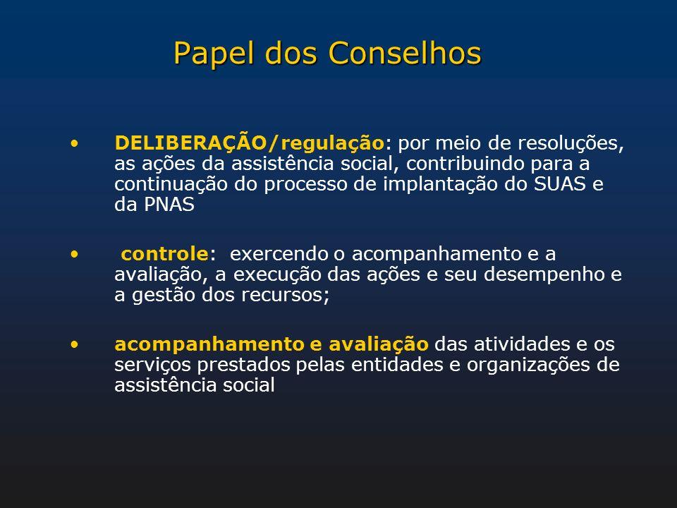 Papel dos Conselhos DELIBERAÇÃO/regulação: por meio de resoluções, as ações da assistência social, contribuindo para a continuação do processo de impl