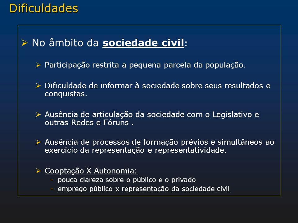Dificuldades No âmbito da sociedade civil : Participação restrita a pequena parcela da população. Dificuldade de informar à sociedade sobre seus resul