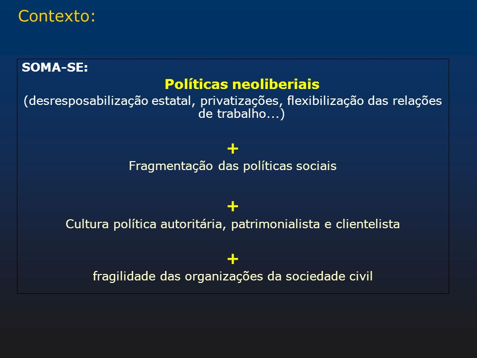 Lugar do Estado, mercado e sociedade civil Profª.Dra.