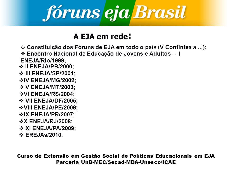 Curso de Extensão em Gestão Social de Políticas Educacionais em EJA Parceria UnB-MEC/Secad-MDA-Unesco/ICAE Constituição dos Fóruns de EJA em todo o pa