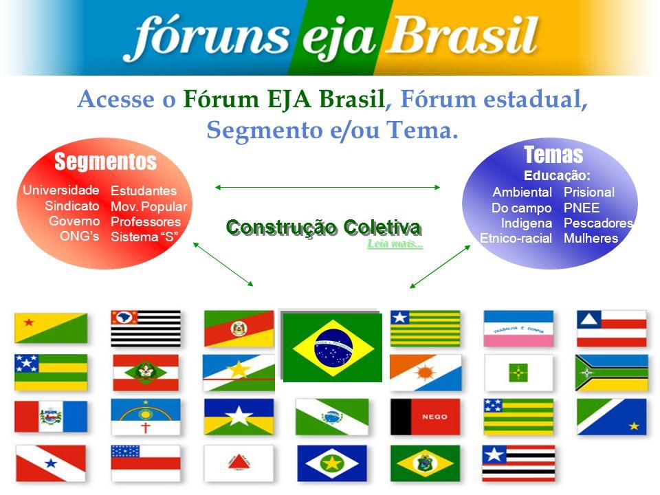 Curso de Extensão em Gestão Social de Políticas Educacionais em EJA Parceria UnB-MEC/Secad-MDA-Unesco/ICAE Segmentos Temas Construção Coletiva Univers