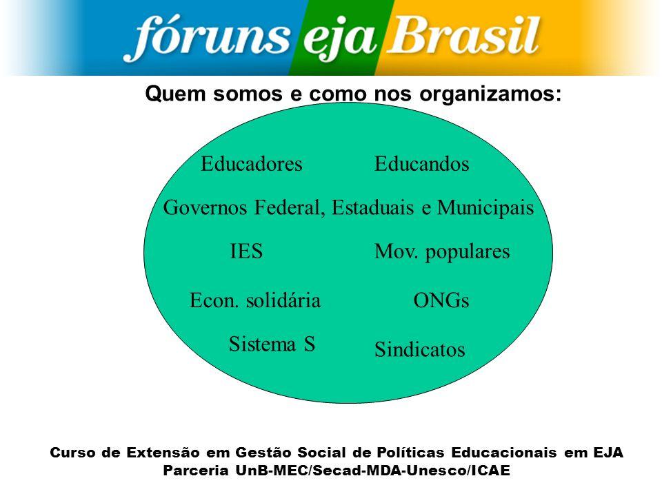 Quem somos e como nos organizamos: Governos Federal, Estaduais e Municipais IESMov. populares ONGs EducadoresEducandos Sistema S Sindicatos Econ. soli