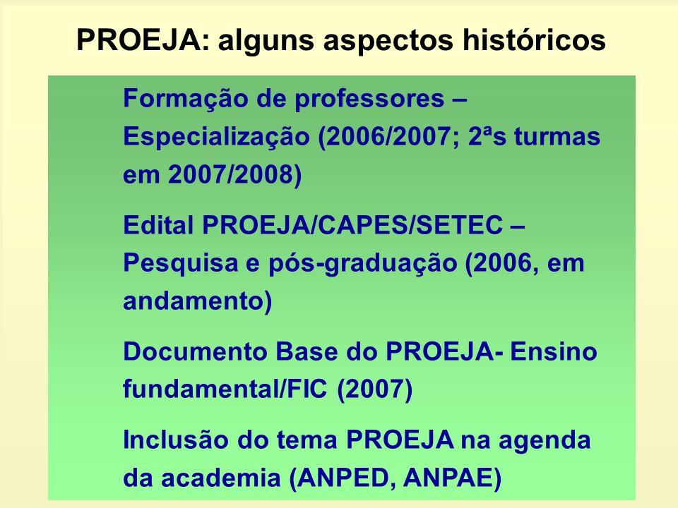 PROEJA: alguns aspectos históricos Formação de professores – Especialização (2006/2007; 2ªs turmas em 2007/2008) Edital PROEJA/CAPES/SETEC – Pesquisa