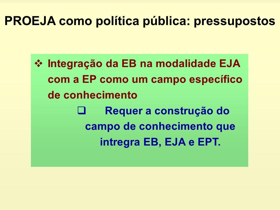 Integração da EB na modalidade EJA com a EP como um campo específico de conhecimento Requer a construção do campo de conhecimento que intregra EB, EJA