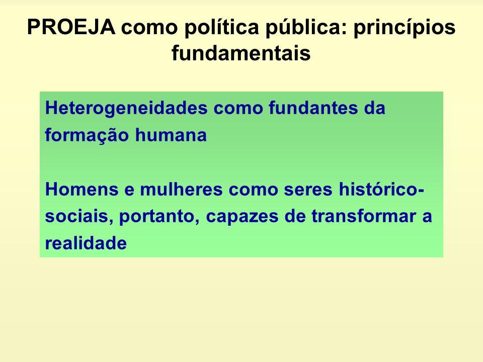 PROEJA como política pública: princípios fundamentais Heterogeneidades como fundantes da formação humana Homens e mulheres como seres histórico- socia