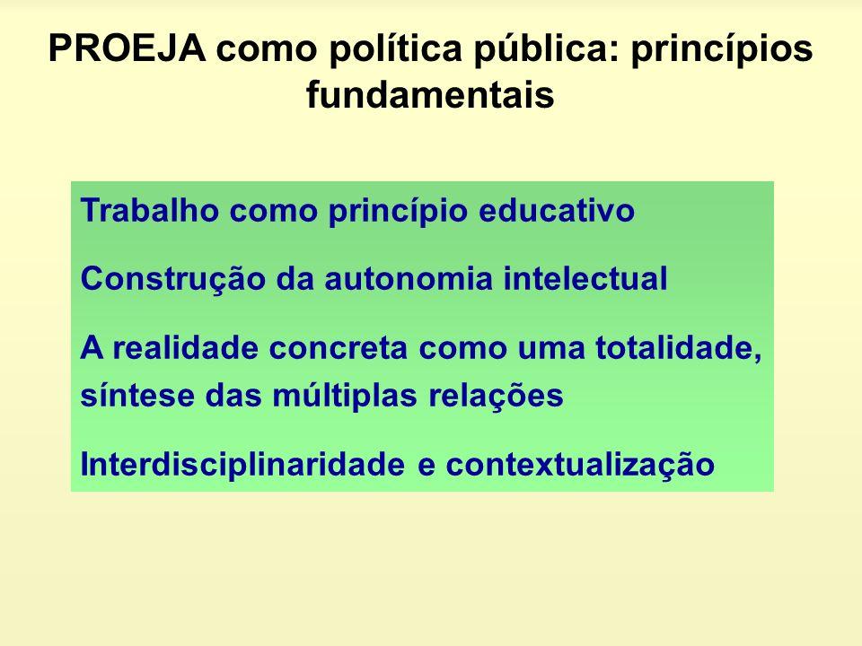 PROEJA como política pública: princípios fundamentais Trabalho como princípio educativo Construção da autonomia intelectual A realidade concreta como