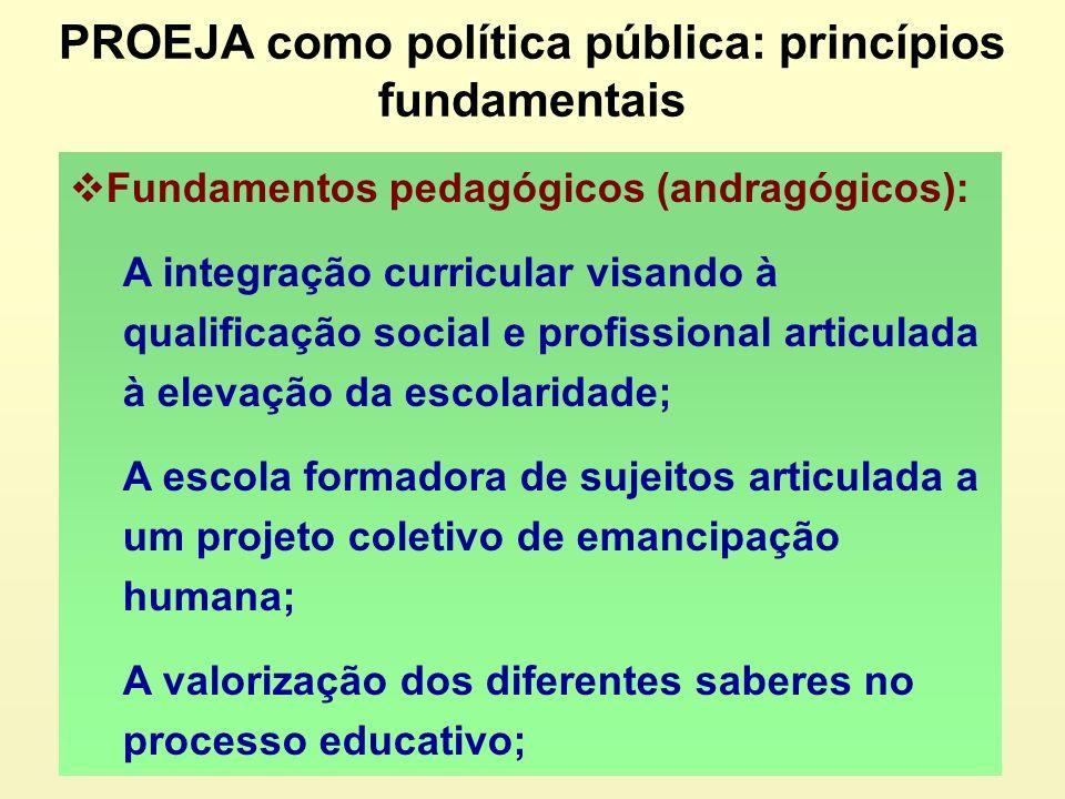 PROEJA como política pública: princípios fundamentais Fundamentos pedagógicos (andragógicos): A integração curricular visando à qualificação social e