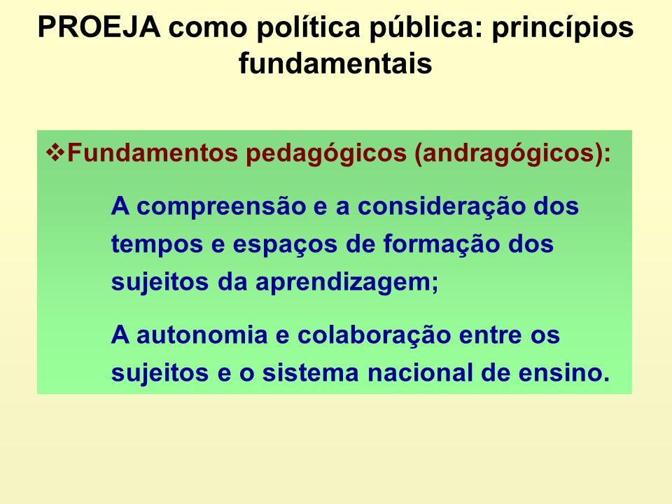 PROEJA como política pública: princípios fundamentais Fundamentos pedagógicos (andragógicos): A compreensão e a consideração dos tempos e espaços de f