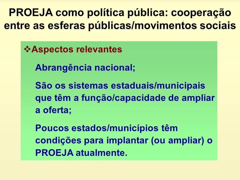 PROEJA como política pública: cooperação entre as esferas públicas/movimentos sociais Aspectos relevantes Abrangência nacional; São os sistemas estadu