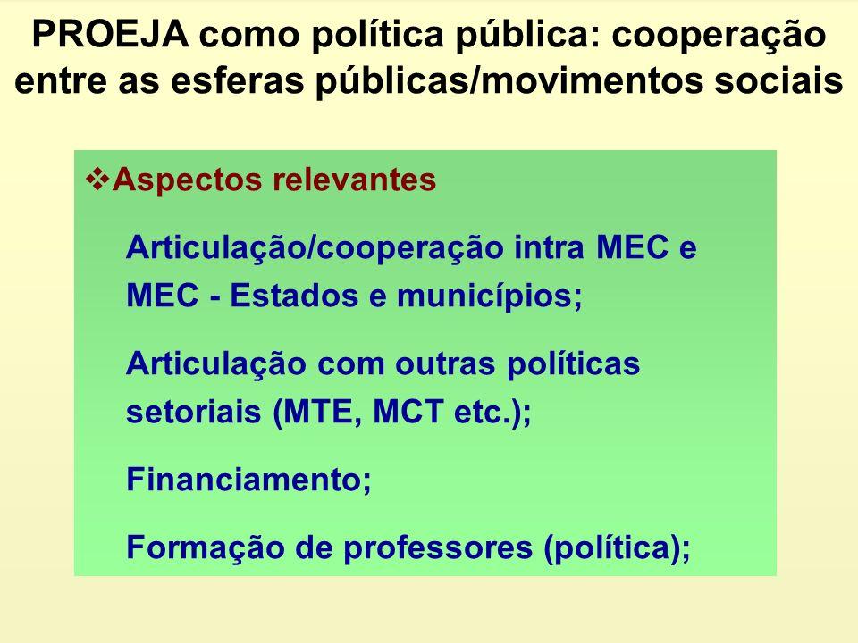 PROEJA como política pública: cooperação entre as esferas públicas/movimentos sociais Aspectos relevantes Articulação/cooperação intra MEC e MEC - Est