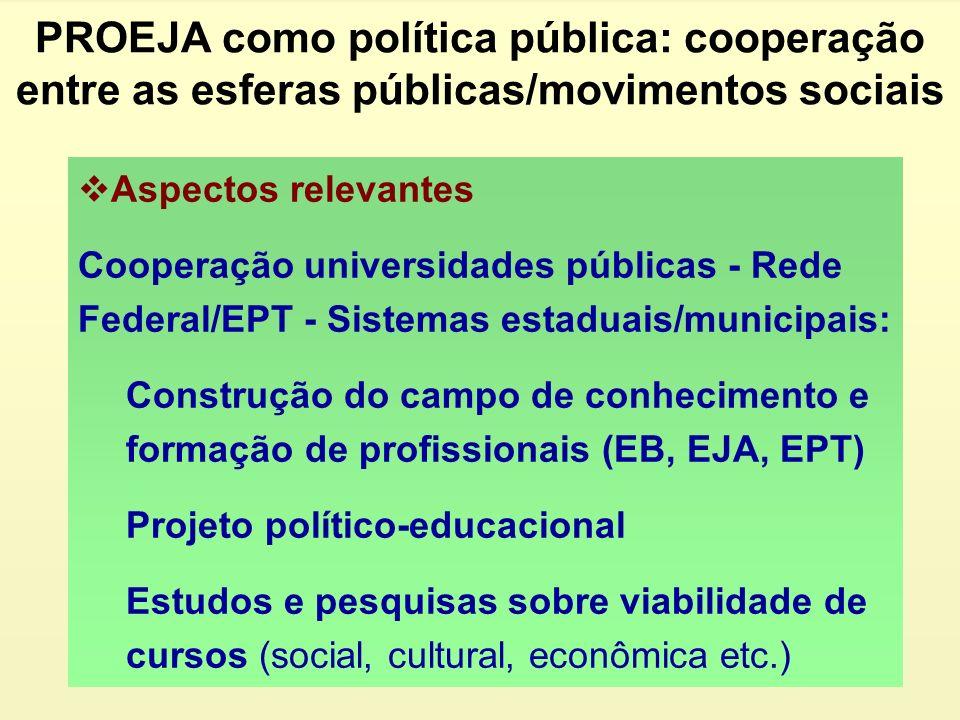 PROEJA como política pública: cooperação entre as esferas públicas/movimentos sociais Aspectos relevantes Cooperação universidades públicas - Rede Fed