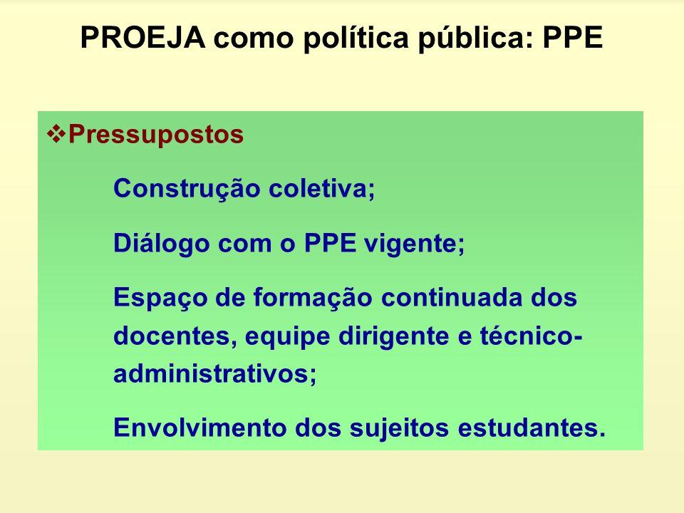 PROEJA como política pública: PPE Pressupostos Construção coletiva; Diálogo com o PPE vigente; Espaço de formação continuada dos docentes, equipe diri