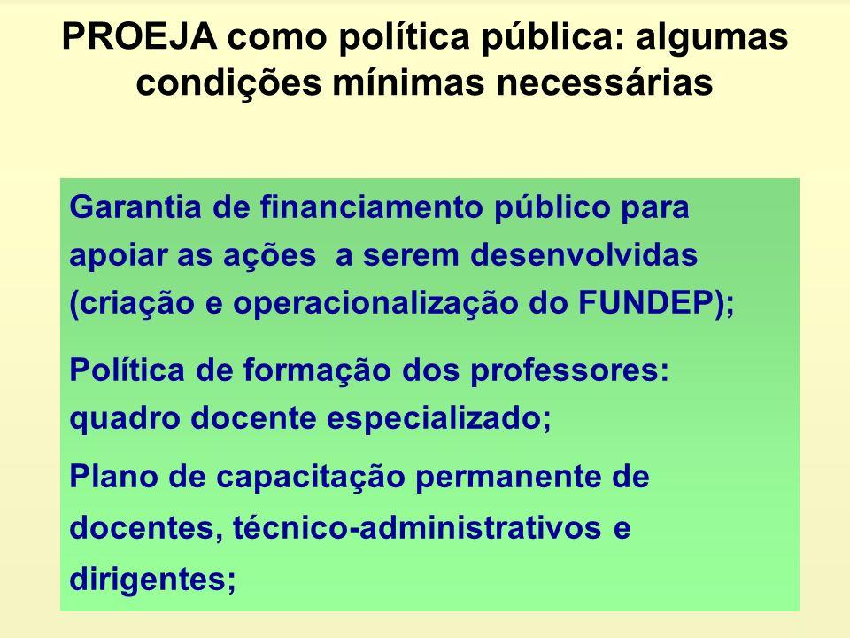 PROEJA como política pública: algumas condições mínimas necessárias Garantia de financiamento público para apoiar as ações a serem desenvolvidas (cria