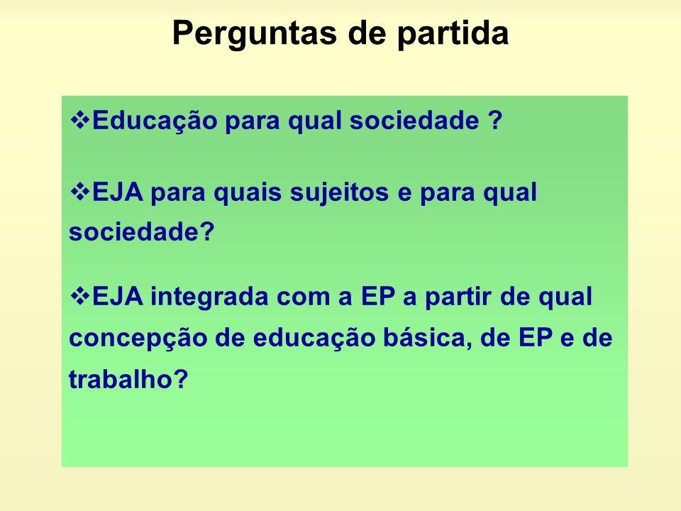 Perguntas de partida Educação para qual sociedade ? EJA para quais sujeitos e para qual sociedade? EJA integrada com a EP a partir de qual concepção d