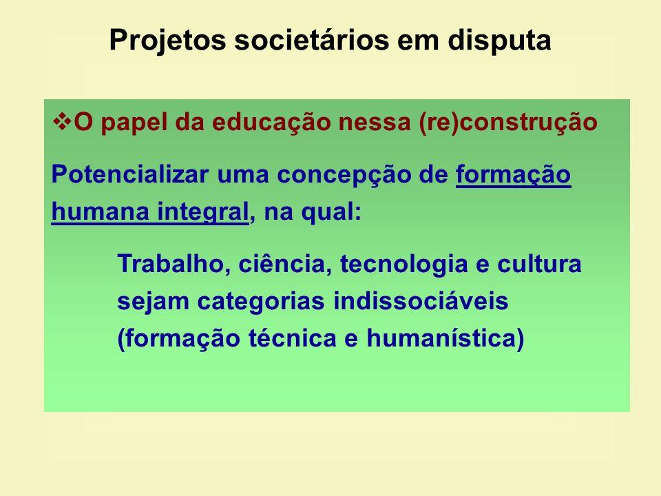 Projetos societários em disputa O papel da educação nessa (re)construção Potencializar uma concepção de formação humana integral, na qual: Trabalho, c