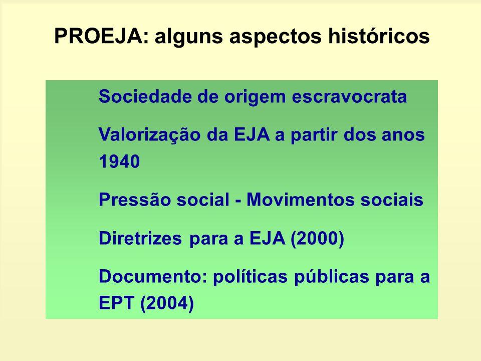 PROEJA: alguns aspectos históricos Sociedade de origem escravocrata Valorização da EJA a partir dos anos 1940 Pressão social - Movimentos sociais Dire